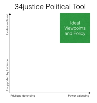 Political Tool.003