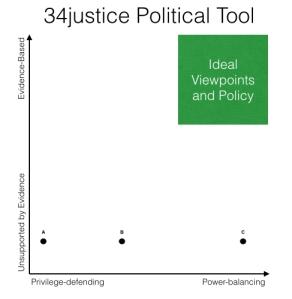 Political Tool.004