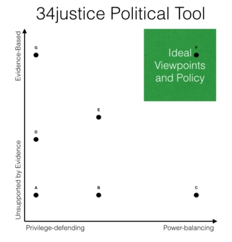Political Tool.005