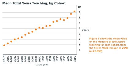 TFA Chart 1