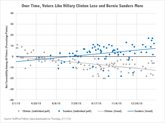 Candidate Favorability.png